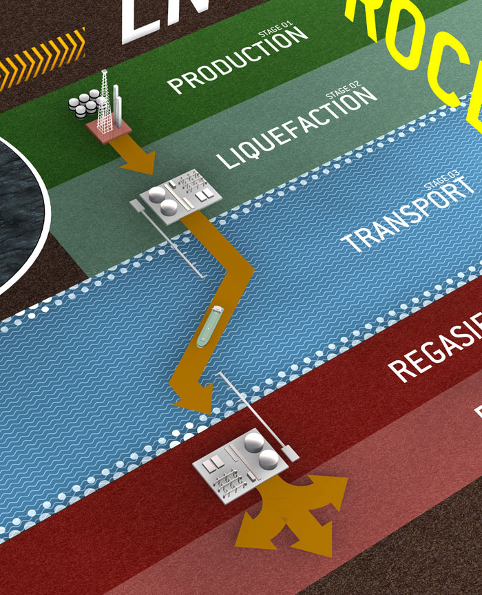 LNG-PROCESS-DETAIL